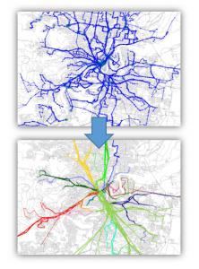 jkim_trajectory_clustering